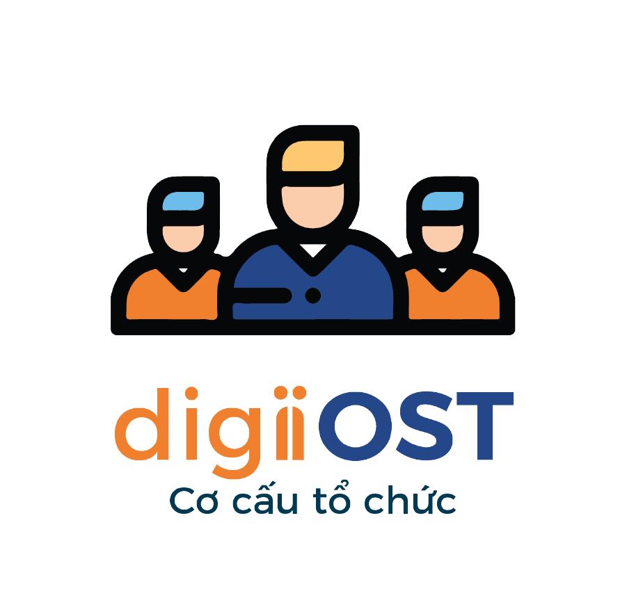 Phần mềm cơ cấu tổ chức digiiOST