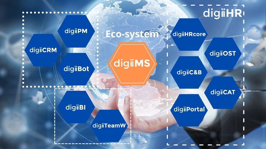 Hệ sinh thái digiiMS